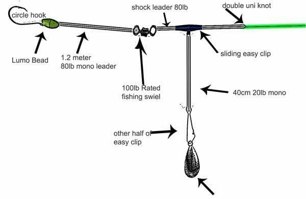 Melbourne snapper season fishing gps marks 2017 running rig for Fishing line setup