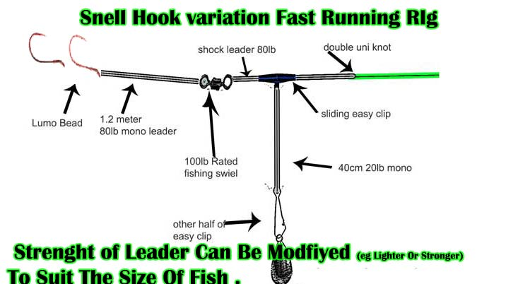 running rig, Snell hook Diagram, variation running rig, mulloway,shark,snapper,reef fish